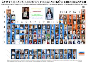 Długoszacy uczcili 150. rocznicę skonstruowania układu okresowego pierwiastków chemicznych